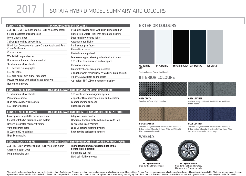 Hyundai Sonata Hybrid model summary and colours in London