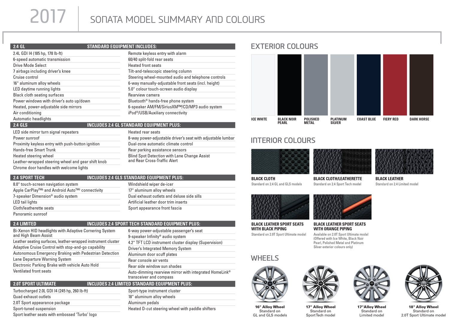 Hyundai Sonata model summary and colours in London