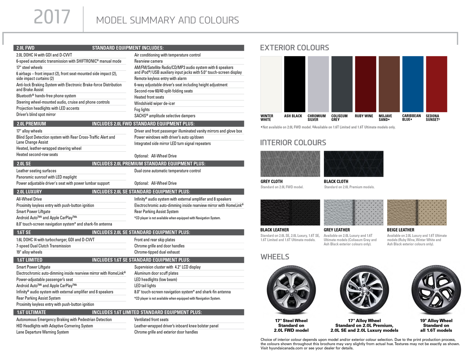 Hyundai Tucson model summary and colours in London