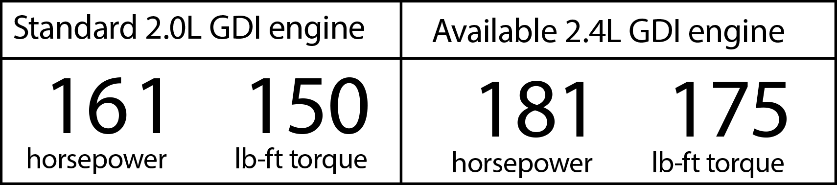 2020 Tuscon Engine